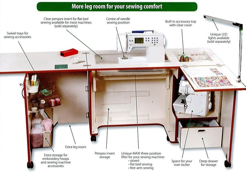 55cec5ca7cde913af746b8acd140aba1.jpg  sc 1 st  Stumers Sewing Centre & Horn Nullarbor Sewing Machine Cabinet